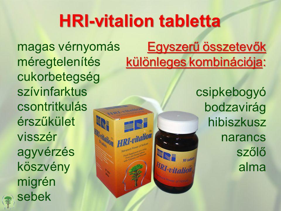 HRI-vitalion tabletta