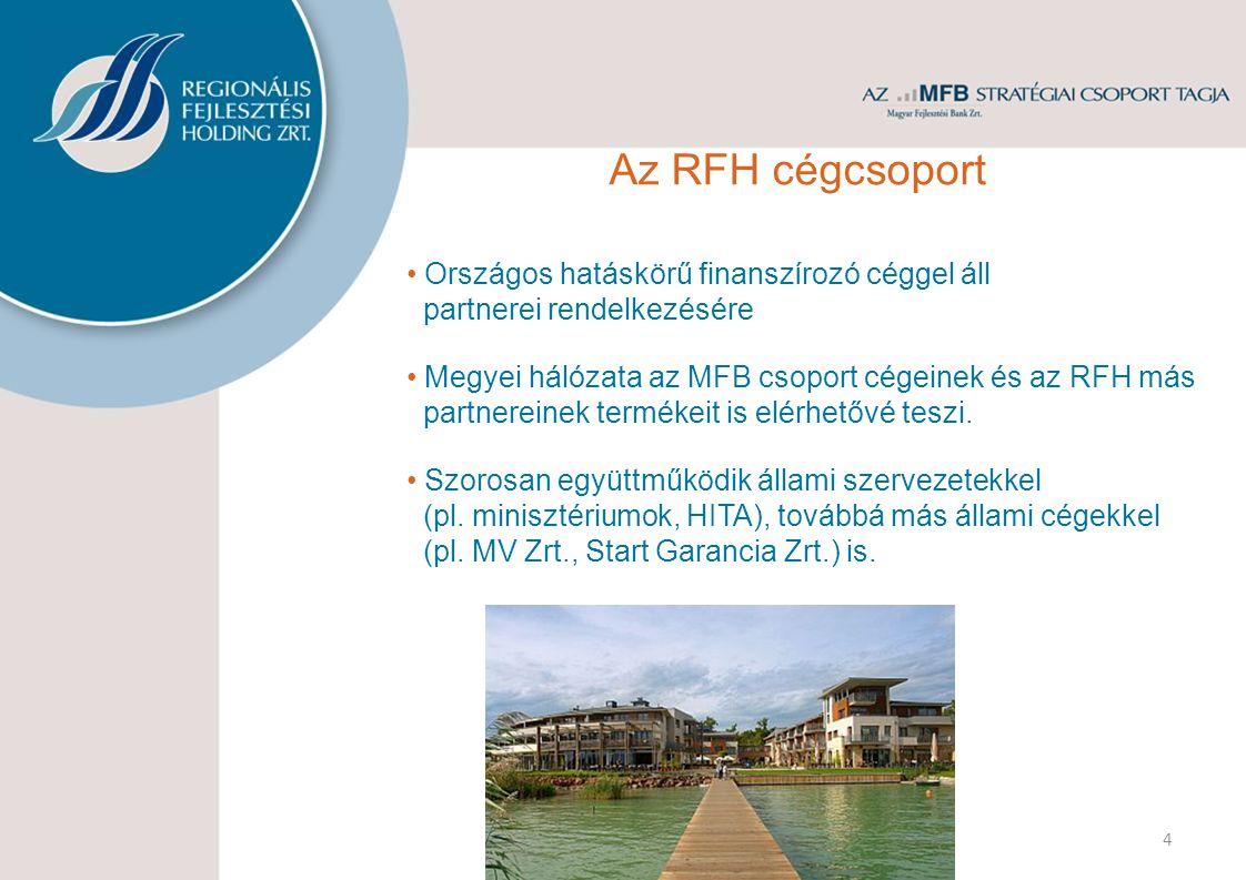 Az RFH cégcsoport Országos hatáskörű finanszírozó céggel áll