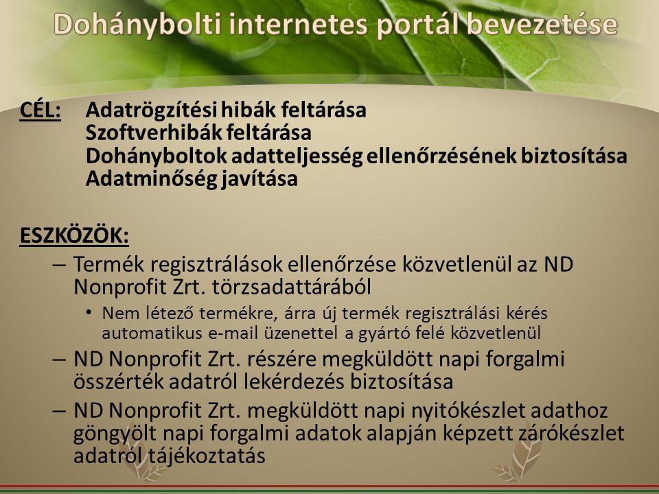 Dohánybolti internetes portál bevezetése