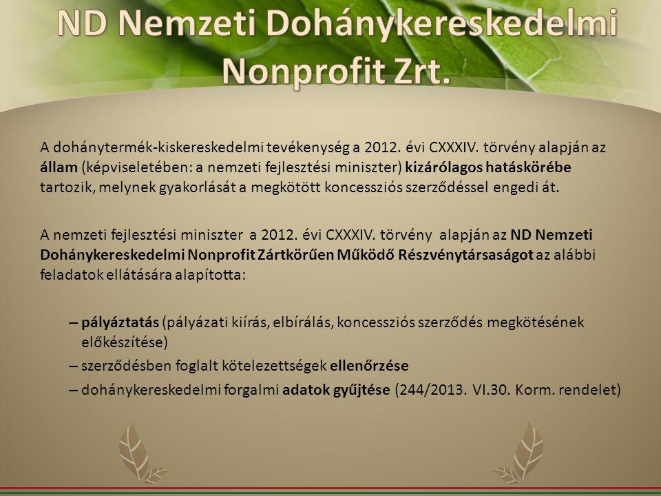 ND Nemzeti Dohánykereskedelmi Nonprofit Zrt.