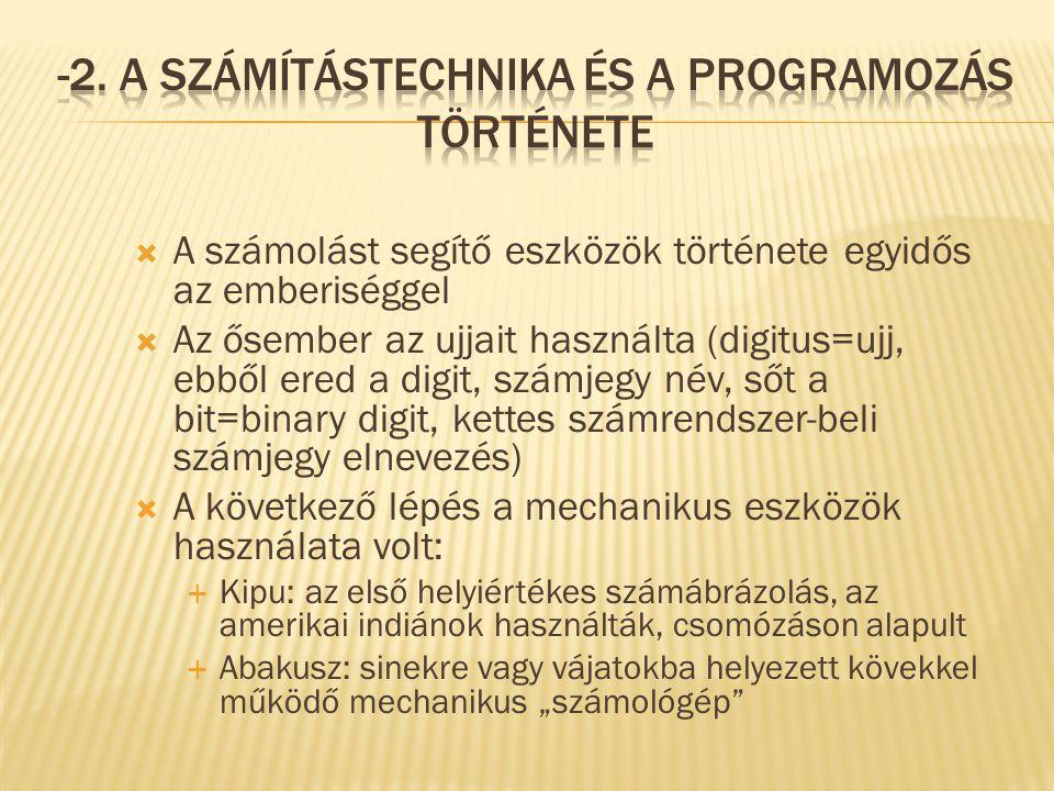 -2. A számítástechnika és a programozás története