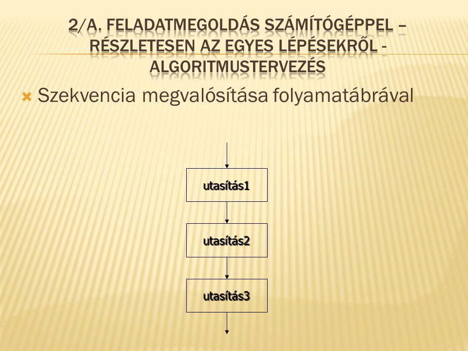 Szekvencia megvalósítása folyamatábrával