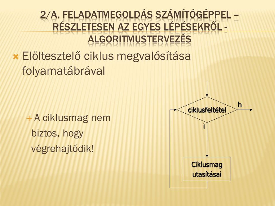 Elöltesztelő ciklus megvalósítása folyamatábrával