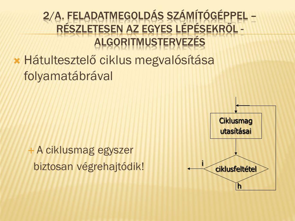 Hátultesztelő ciklus megvalósítása folyamatábrával