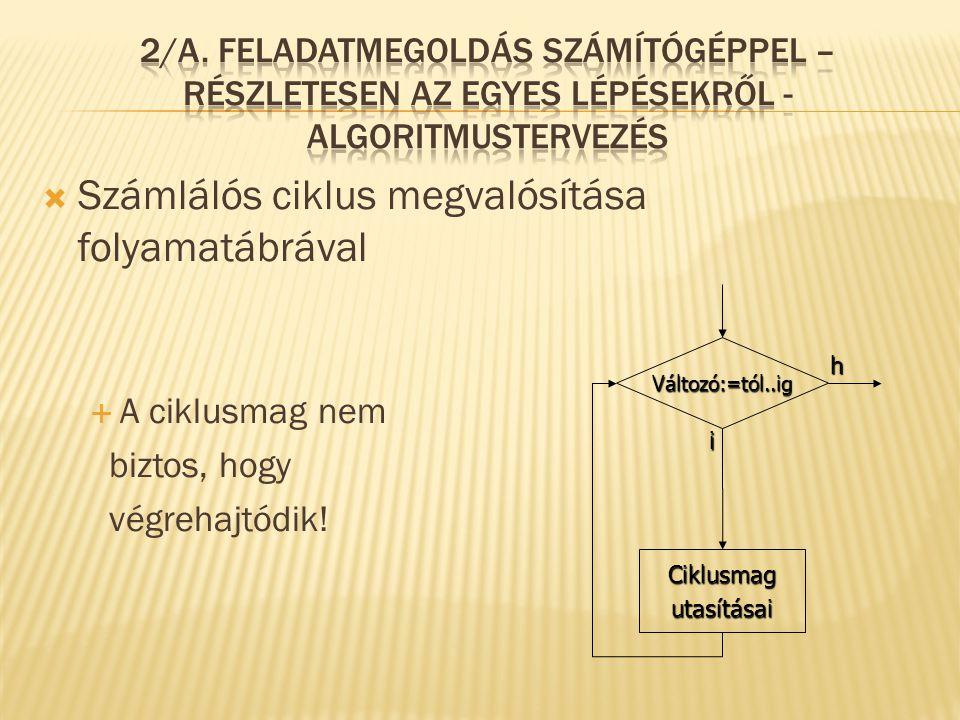 Számlálós ciklus megvalósítása folyamatábrával
