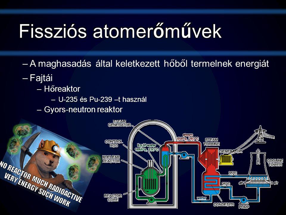 Fissziós atomerőművek