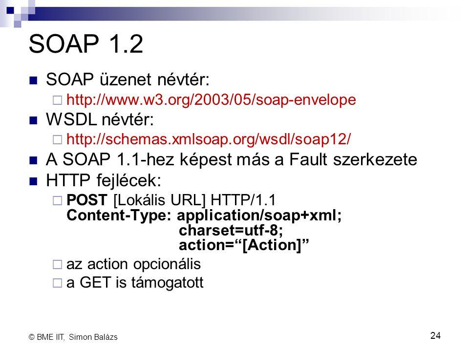 SOAP 1.2 SOAP üzenet névtér: WSDL névtér: