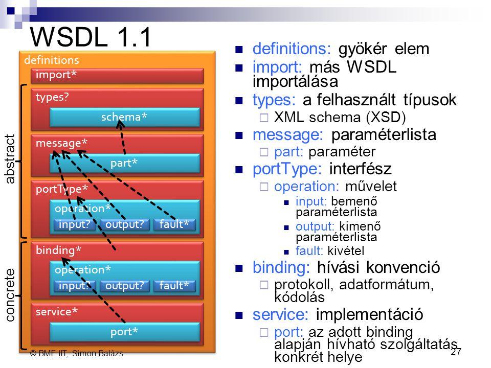 WSDL 1.1 definitions: gyökér elem import: más WSDL importálása