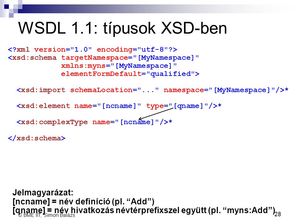 WSDL 1.1: típusok XSD-ben Jelmagyarázat: