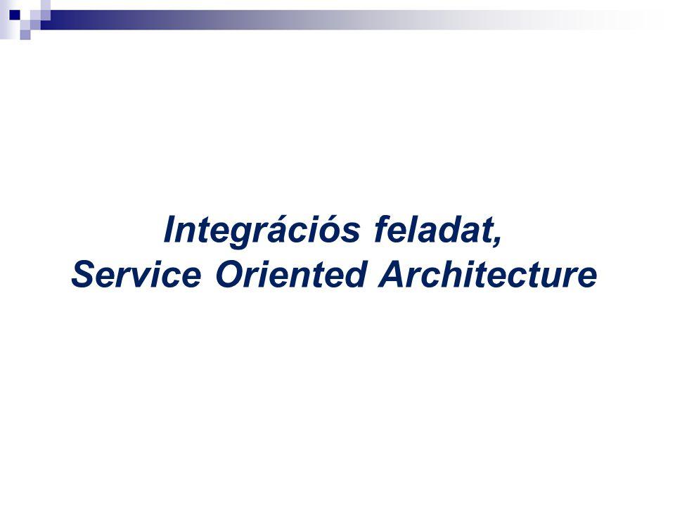 Integrációs feladat, Service Oriented Architecture