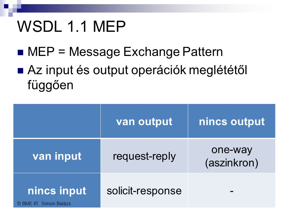 WSDL 1.1 MEP MEP = Message Exchange Pattern