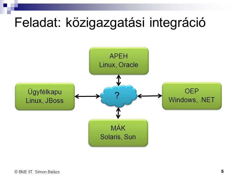 Feladat: közigazgatási integráció