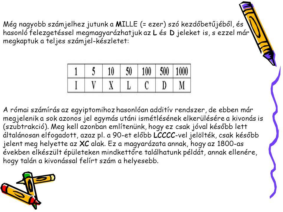 Még nagyobb számjelhez jutunk a MILLE (= ezer) szó kezdőbetűjéből, és hasonló felezgetéssel megmagyarázhatjuk az L és D jeleket is, s ezzel már megkaptuk a teljes számjel-készletet: