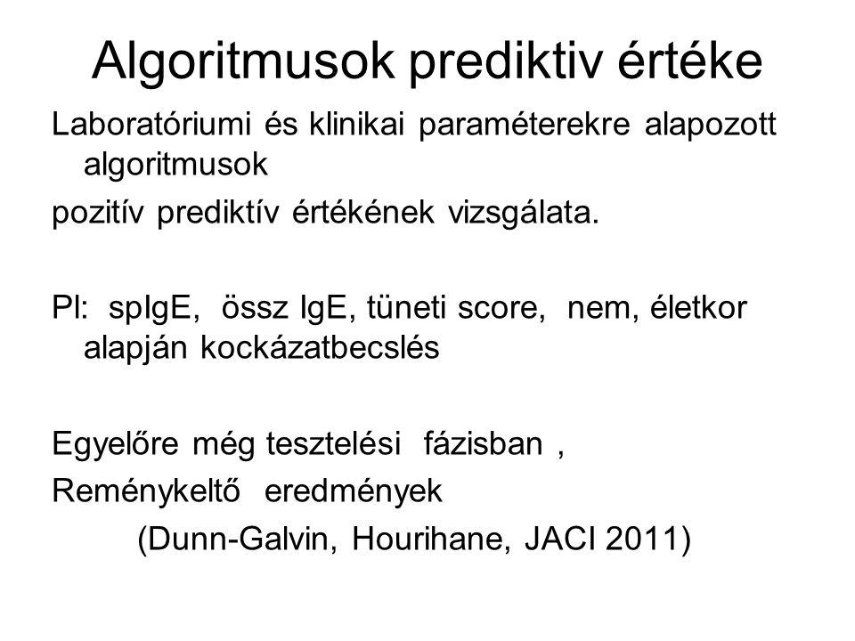 Algoritmusok prediktiv értéke