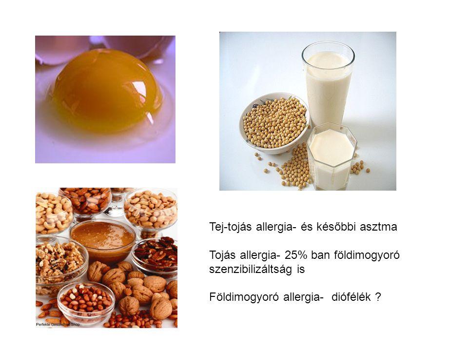 Tej-tojás allergia- és későbbi asztma