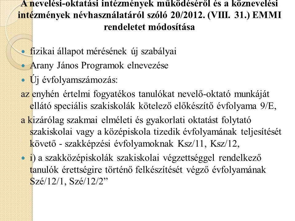 A nevelési-oktatási intézmények működéséről és a köznevelési intézmények névhasználatáról szóló 20/2012. (VIII. 31.) EMMI rendeletet módosítása