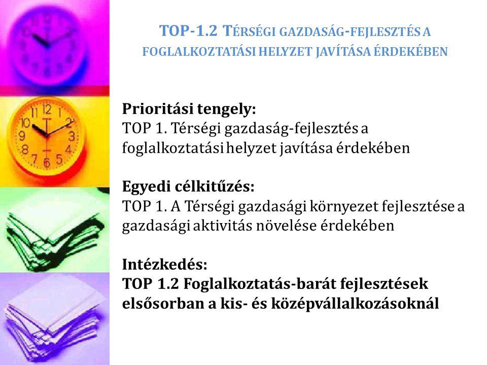 TOP-1.2 Térségi gazdaság-fejlesztés a foglalkoztatási helyzet javítása érdekében