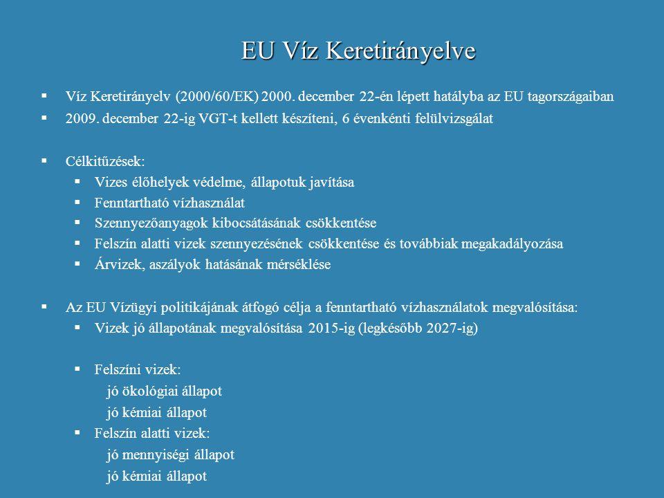 EU Víz Keretirányelve Víz Keretirányelv (2000/60/EK) 2000. december 22-én lépett hatályba az EU tagországaiban.