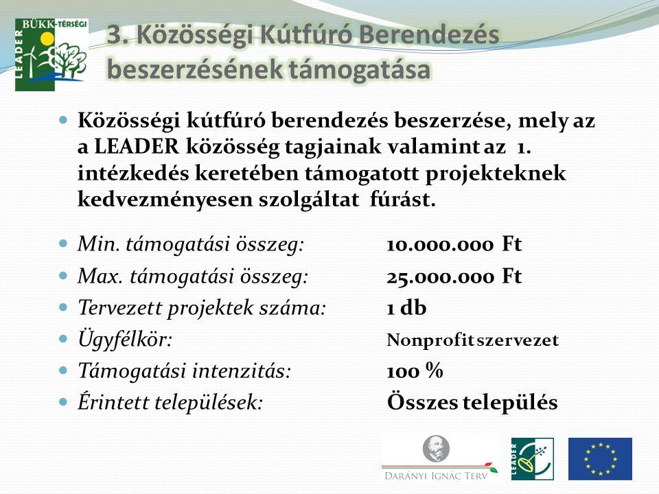 3. Közösségi Kútfúró Berendezés beszerzésének támogatása