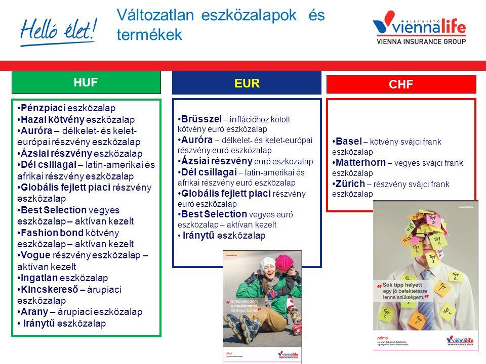 Változatlan eszközalapok és termékek