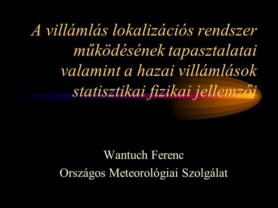 Wantuch Ferenc Országos Meteorológiai Szolgálat
