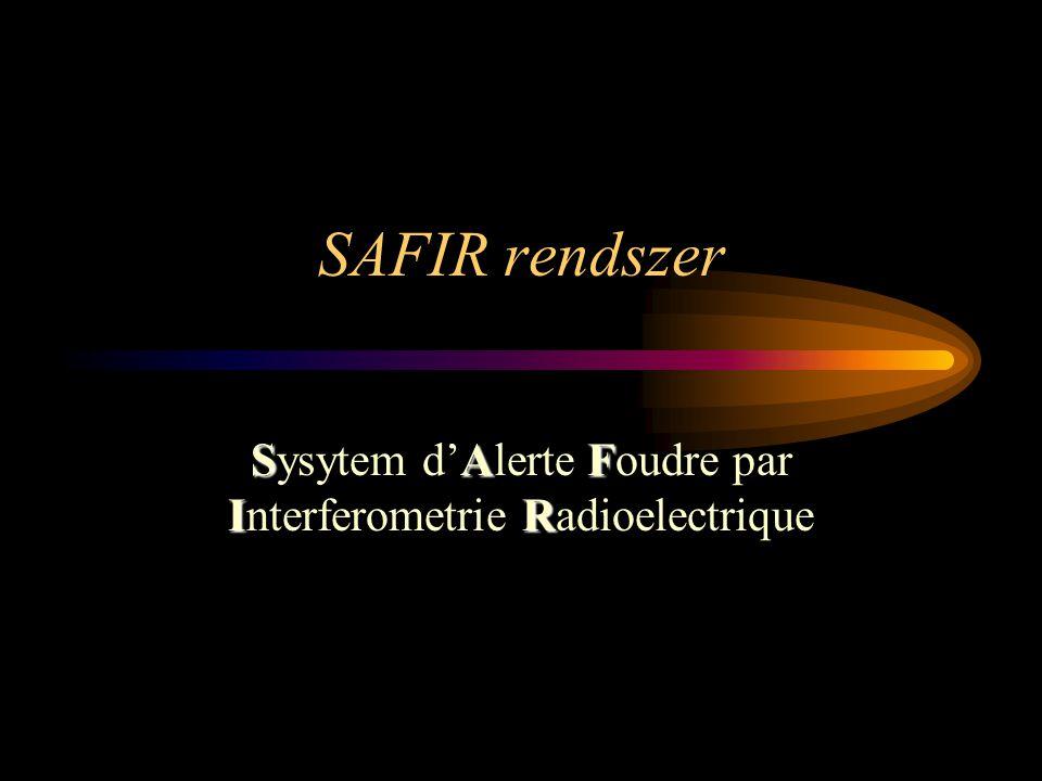 Sysytem d'Alerte Foudre par Interferometrie Radioelectrique