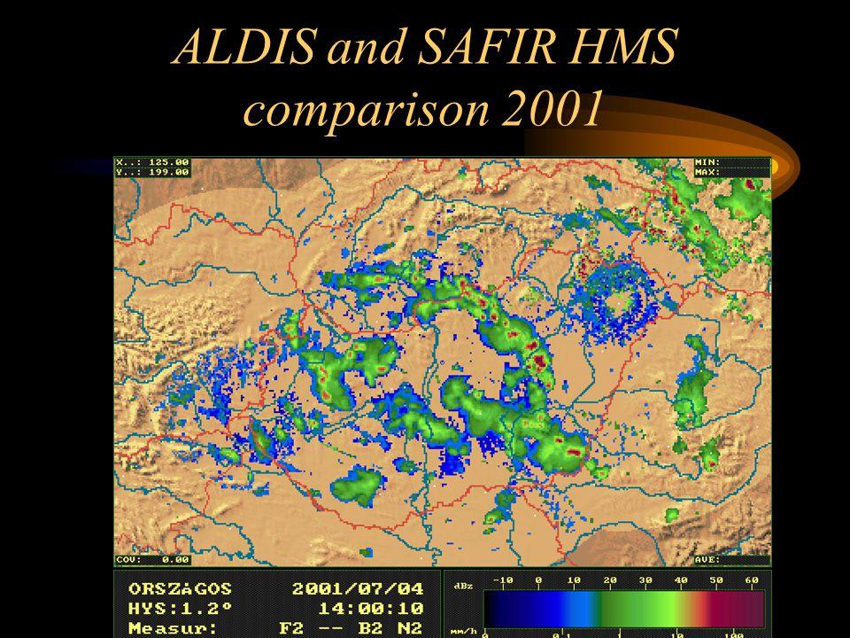 ALDIS and SAFIR HMS comparison 2001
