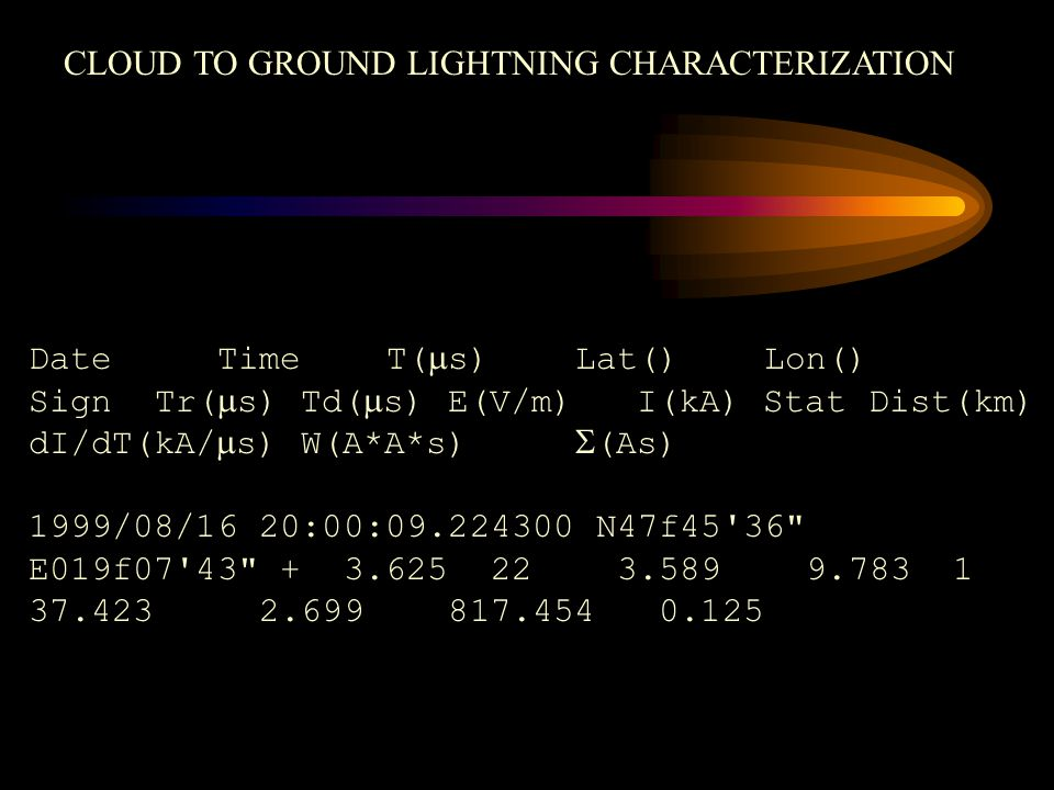 CLOUD TO GROUND LIGHTNING CHARACTERIZATION