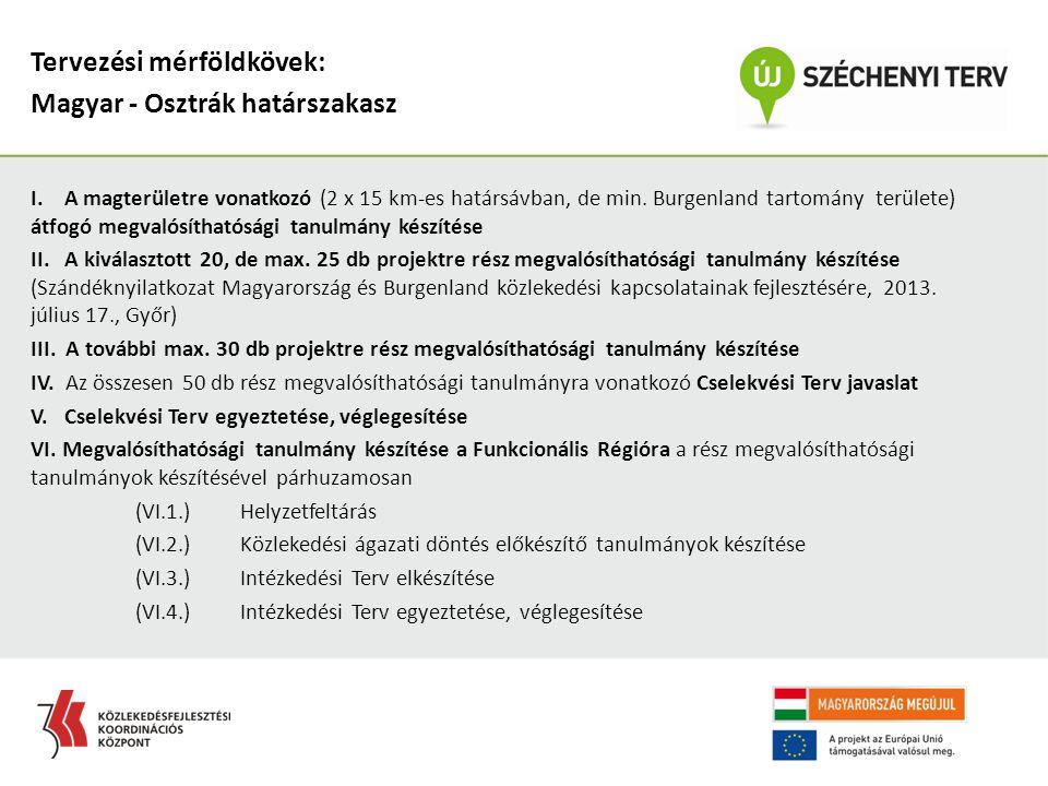 Tervezési mérföldkövek: Magyar - Osztrák határszakasz