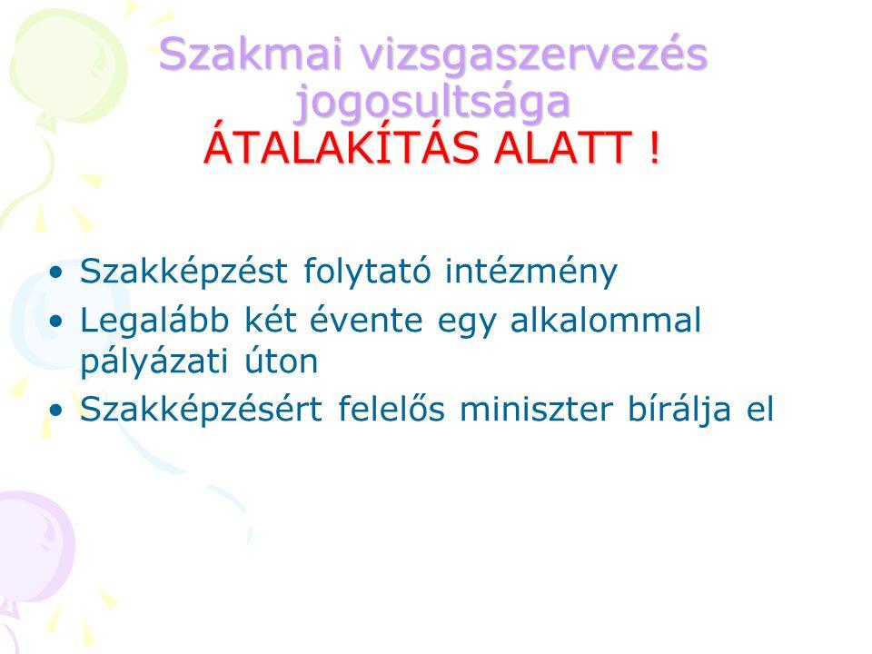 Szakmai vizsgaszervezés jogosultsága ÁTALAKÍTÁS ALATT !