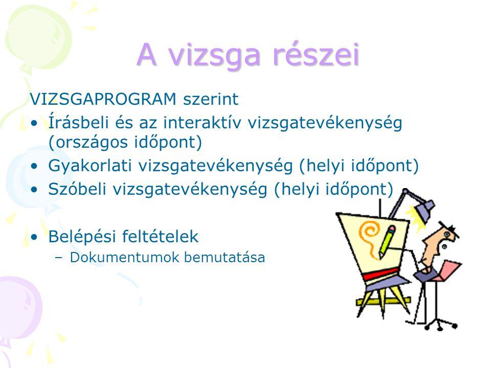 A vizsga részei VIZSGAPROGRAM szerint