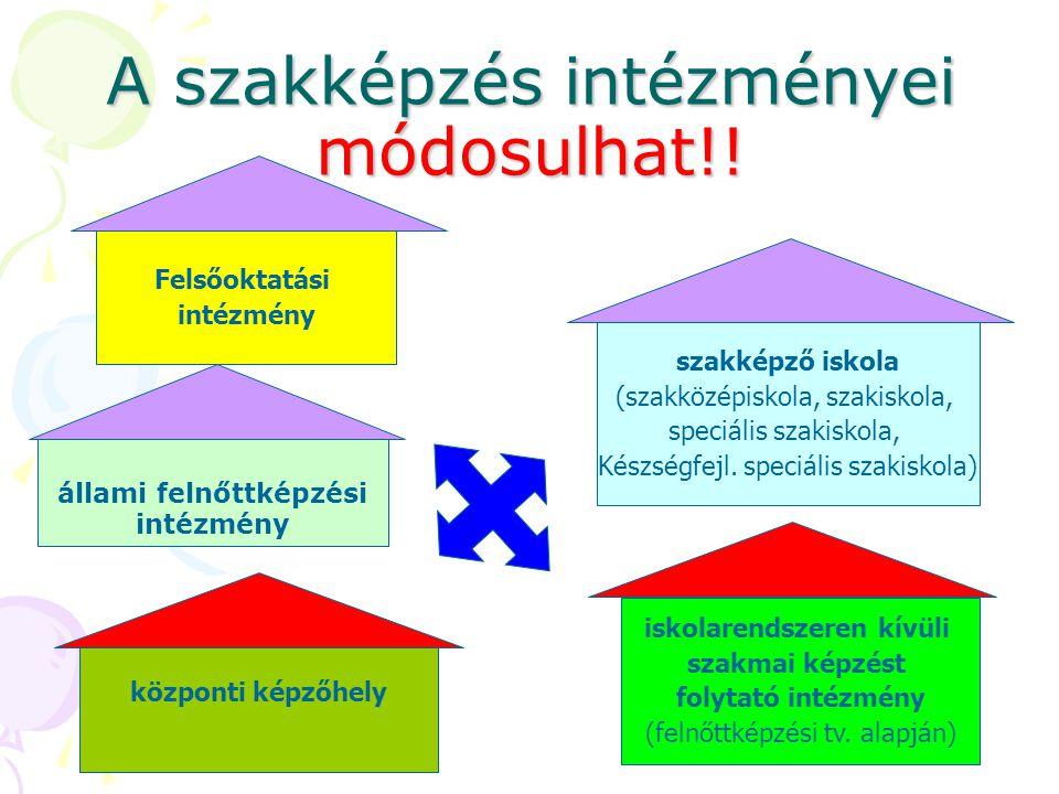A szakképzés intézményei módosulhat!!