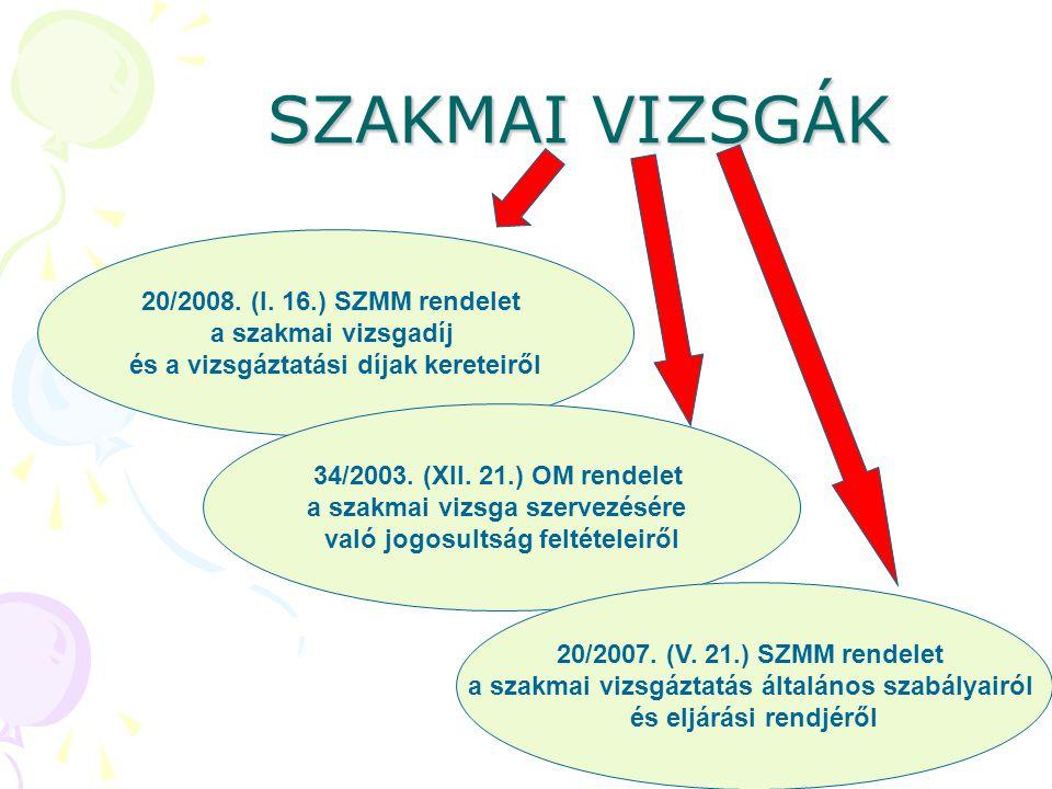 SZAKMAI VIZSGÁK 20/2008. (I. 16.) SZMM rendelet a szakmai vizsgadíj