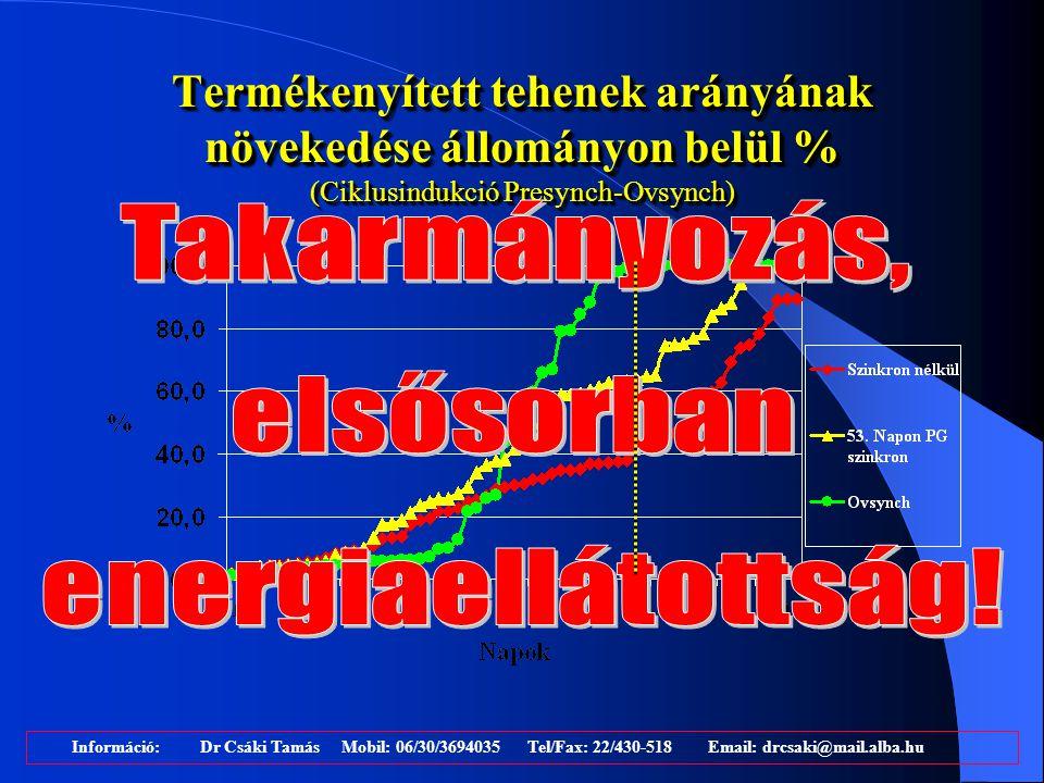 Takarmányozás, elsősorban energiaellátottság!