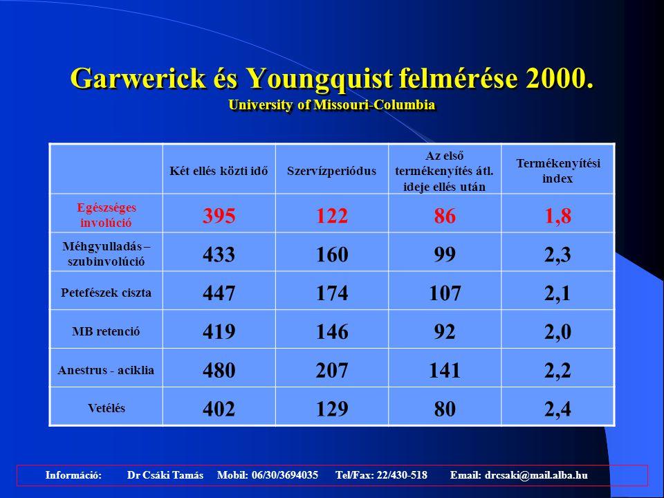 Garwerick és Youngquist felmérése 2000. University of Missouri-Columbia