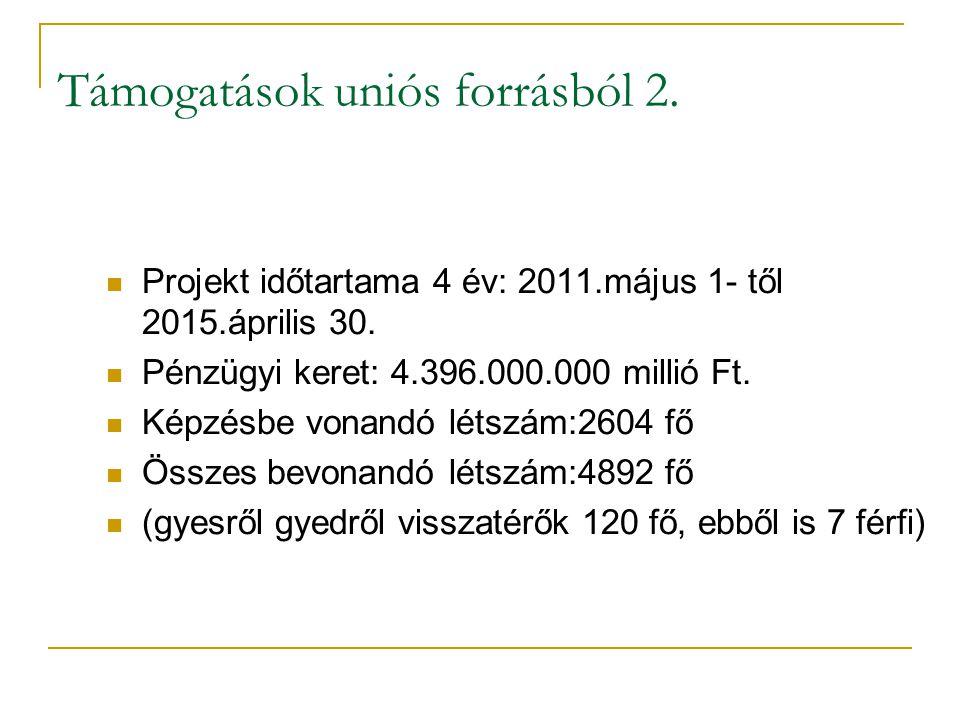 Támogatások uniós forrásból 2.