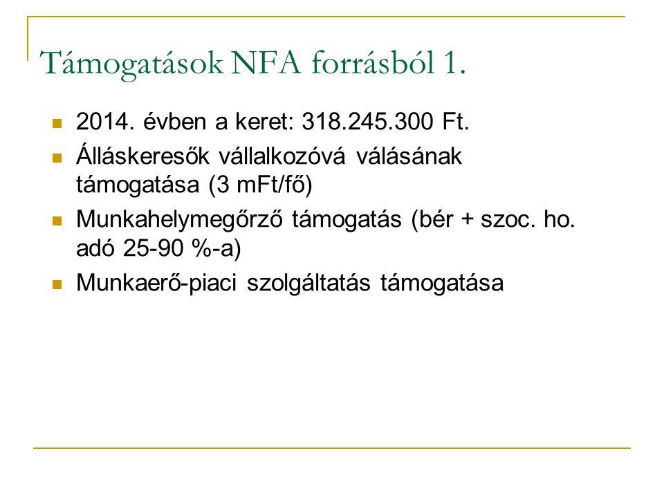 Támogatások NFA forrásból 1.