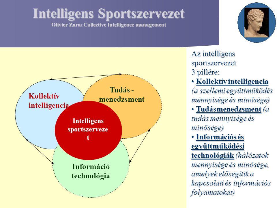 Információ technológia Intelligens sportszervezet