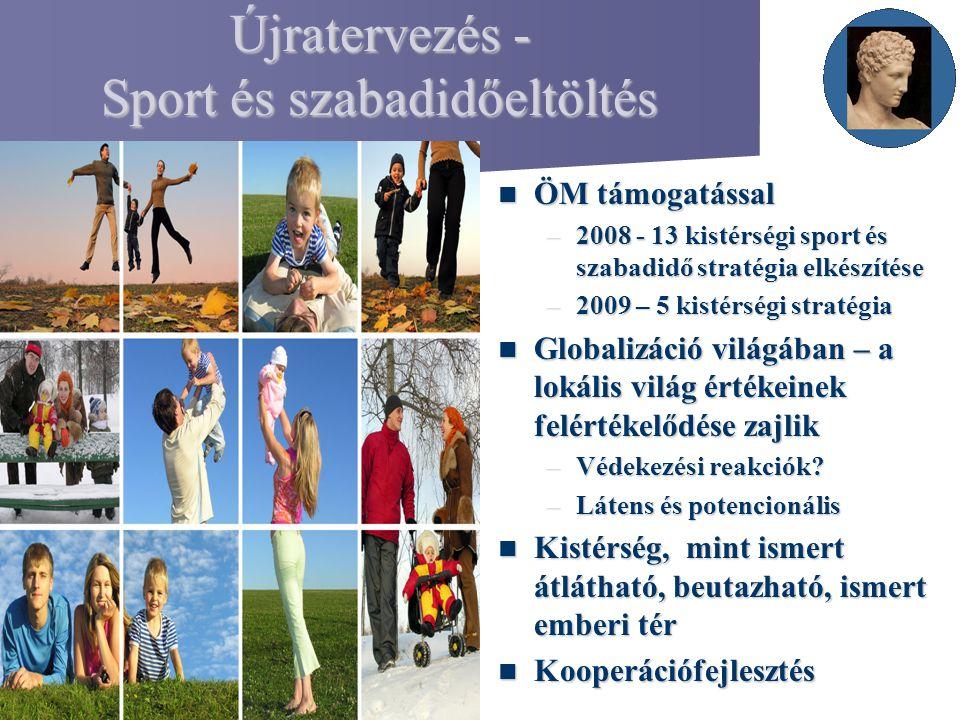 Újratervezés - Sport és szabadidőeltöltés