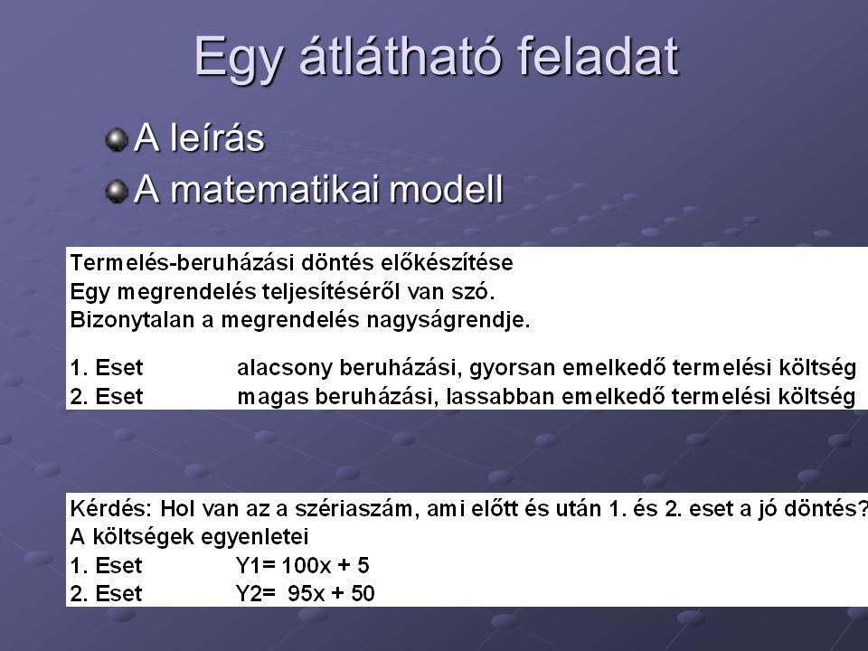 Egy átlátható feladat A leírás A matematikai modell