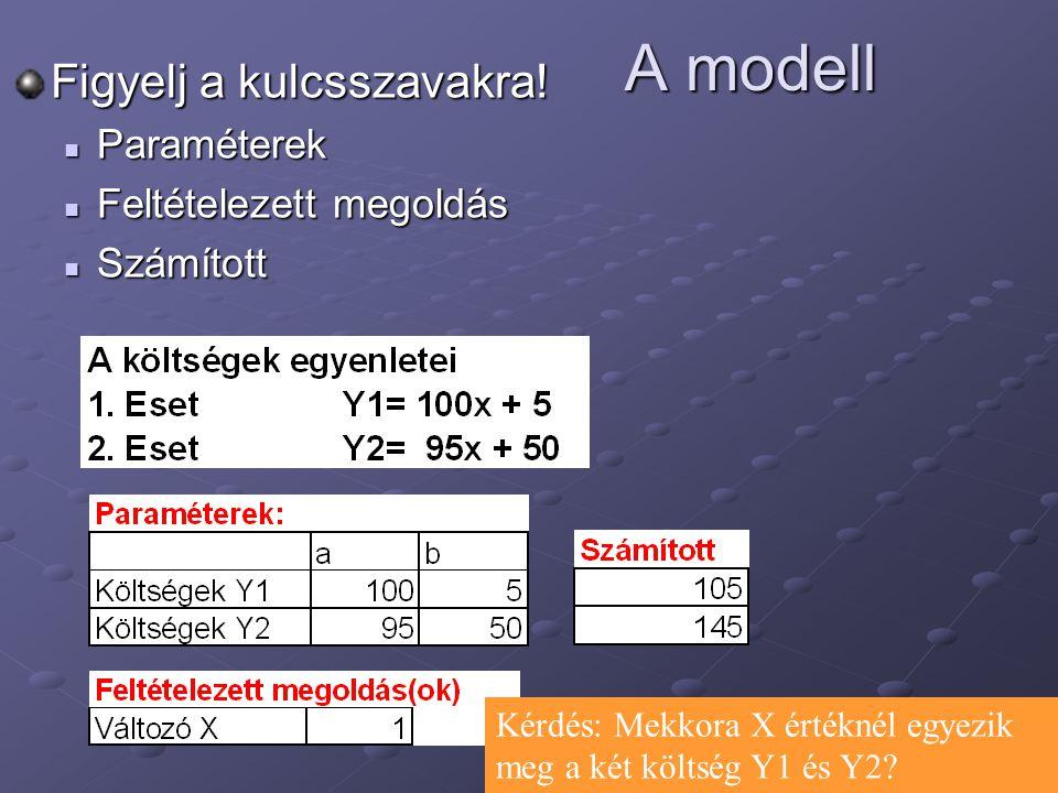 A modell Figyelj a kulcsszavakra! Paraméterek Feltételezett megoldás