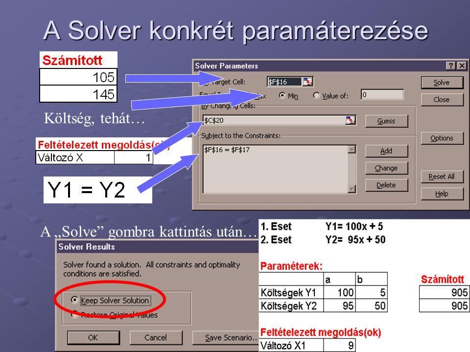 A Solver konkrét paramáterezése