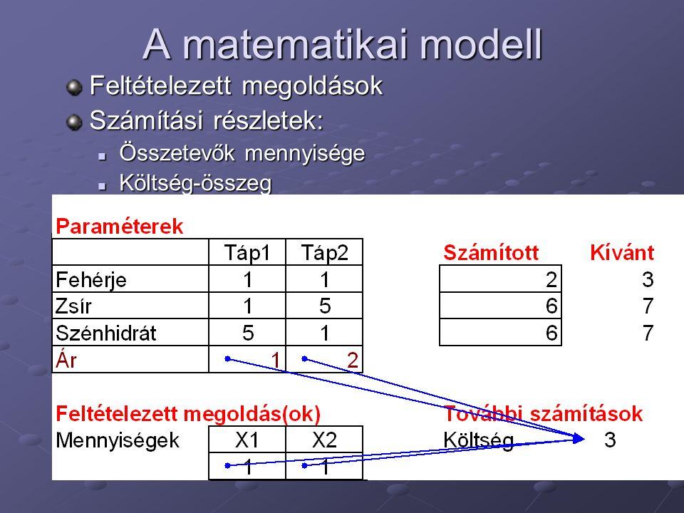 A matematikai modell Feltételezett megoldások Számítási részletek: