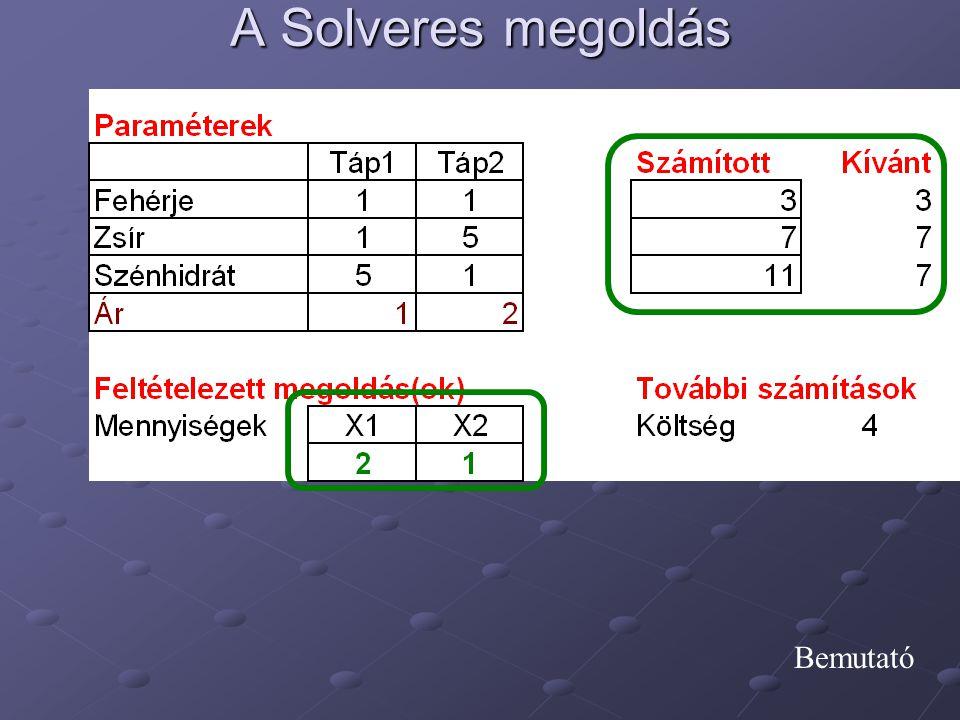 A Solveres megoldás Bemutató