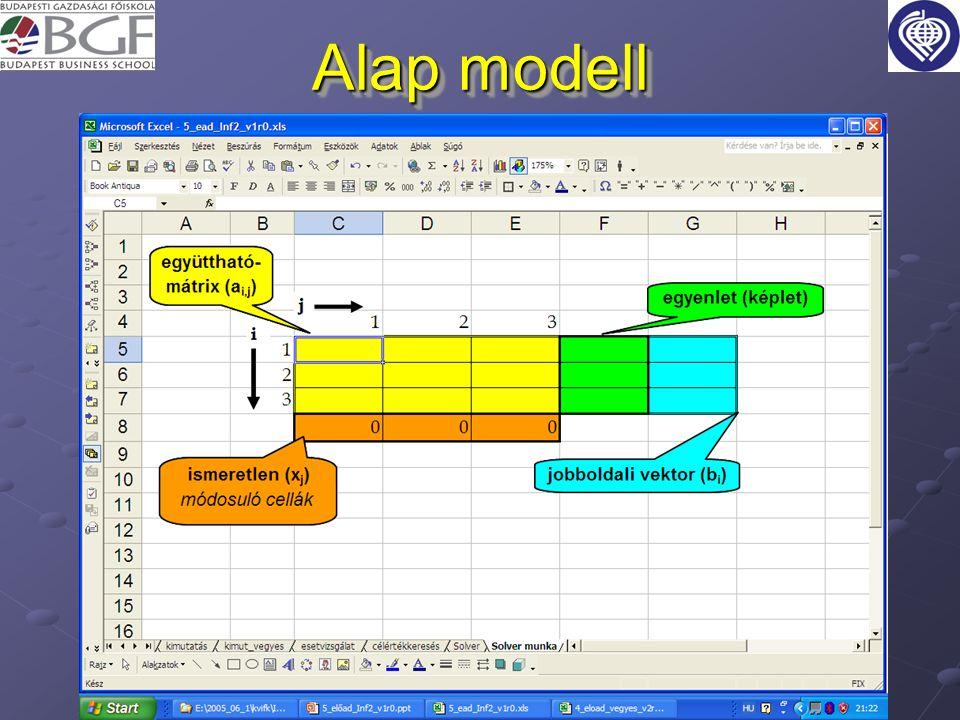 Alap modell