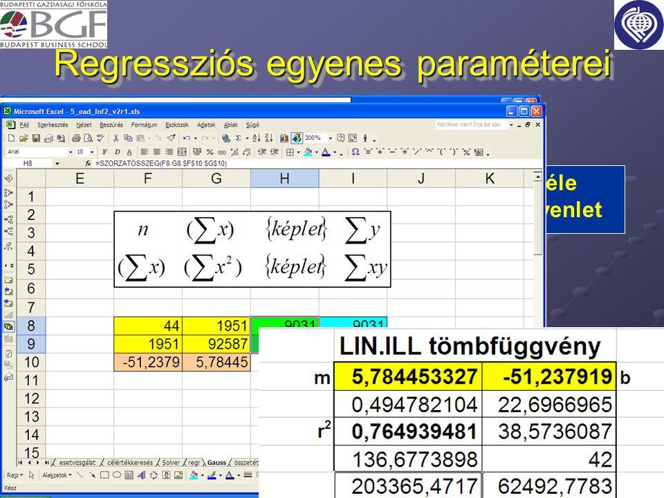 Regressziós egyenes paraméterei