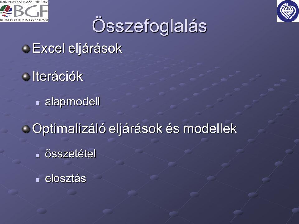 Összefoglalás Excel eljárások Iterációk
