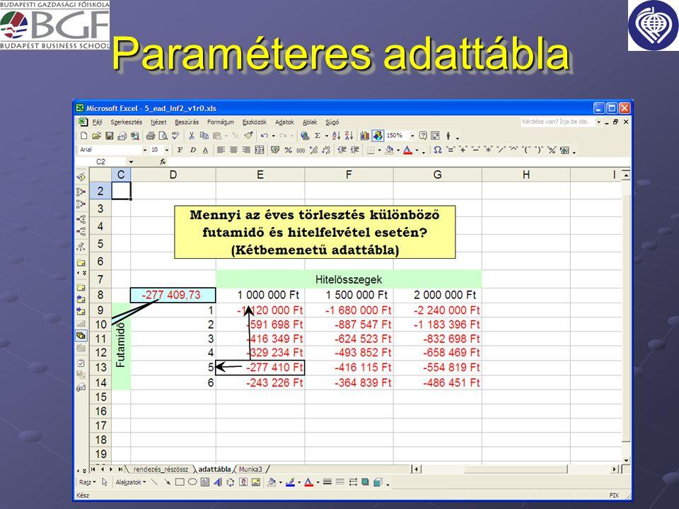 Paraméteres adattábla