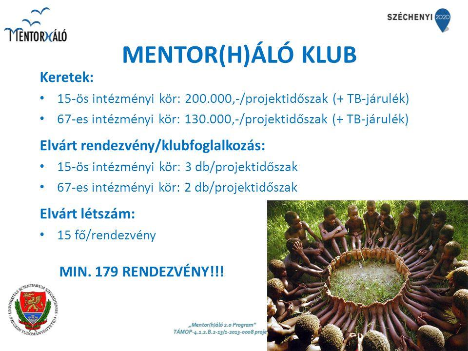 MENTOR(H)ÁLÓ KLUB Keretek: Elvárt rendezvény/klubfoglalkozás: