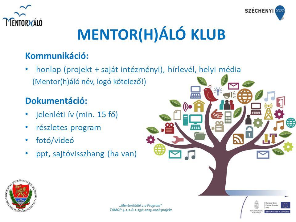 MENTOR(H)ÁLÓ KLUB Kommunikáció: Dokumentáció:
